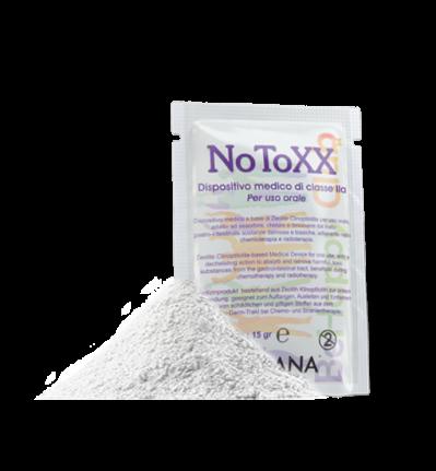 NoToXX